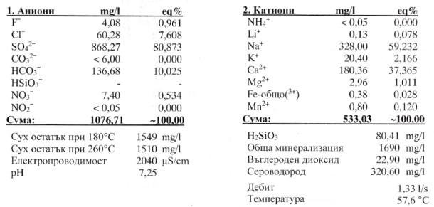 Химичен състав на КЕИ № 5